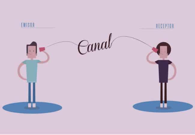 funciones del lenguaje y canales