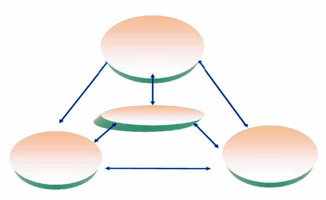 como se calcula el ciclo operativo