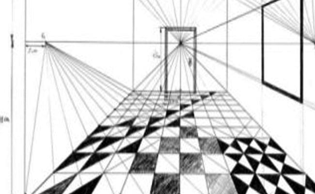 perspectivas, que es y como se hacen