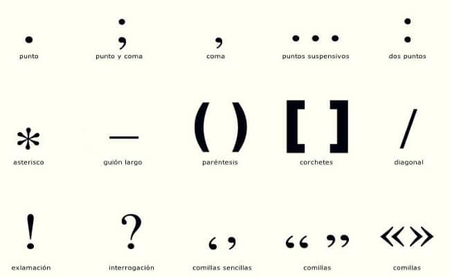 diferentes tipos de signos de puntuacion