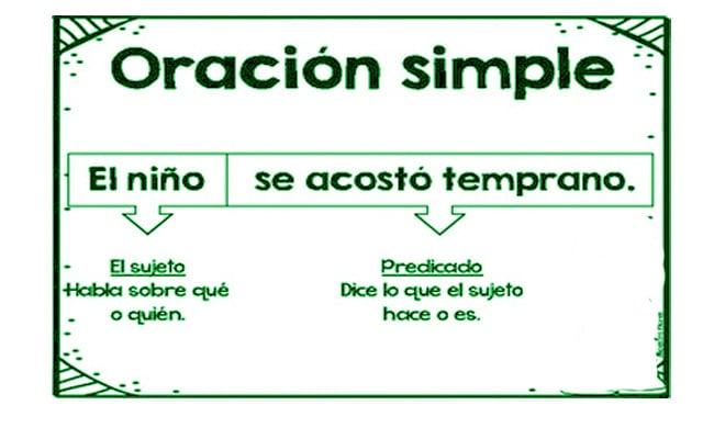 oraciones simples resueltas