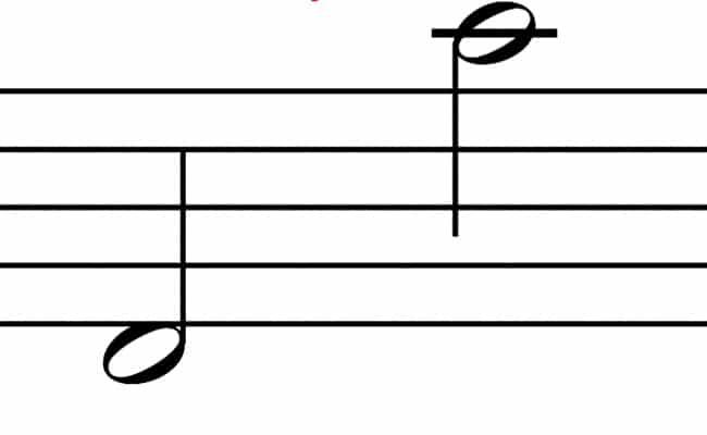 qué son los intervalos musicales