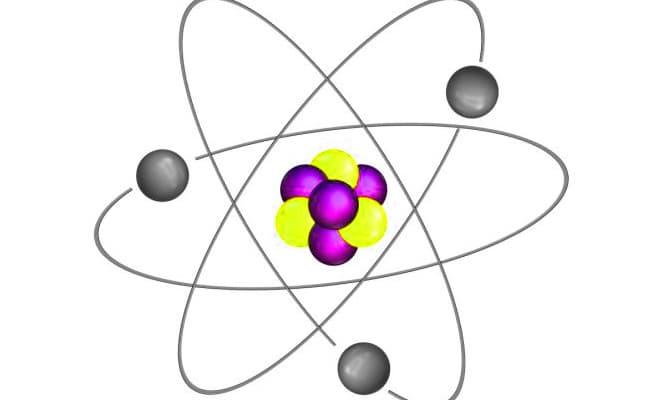 Quién Descubrió El átomo Su Historia