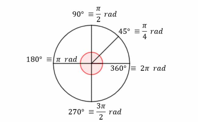 pasar de grados a radianes