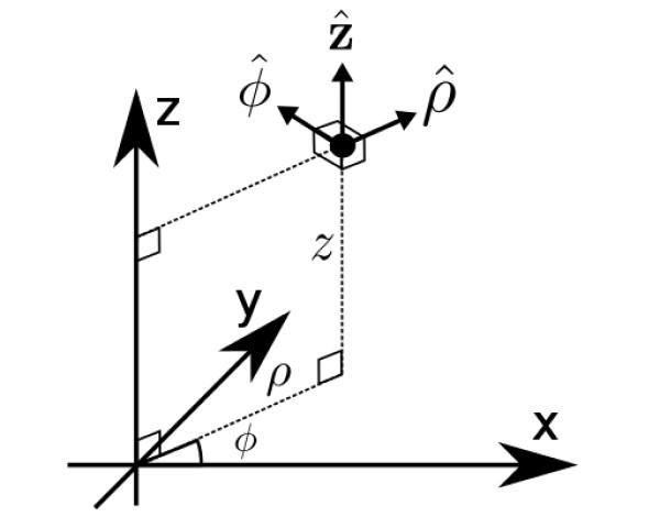 Vector ortonormal